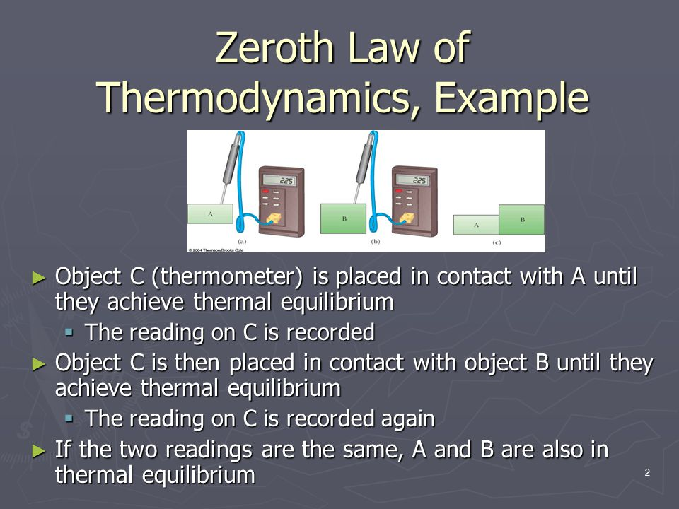 Zeroth Law of Thermodynamics, Example
