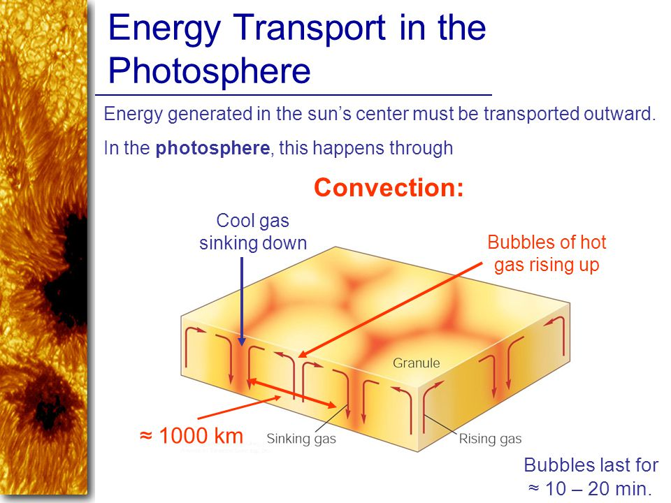 Energy Transport in the Photosphere