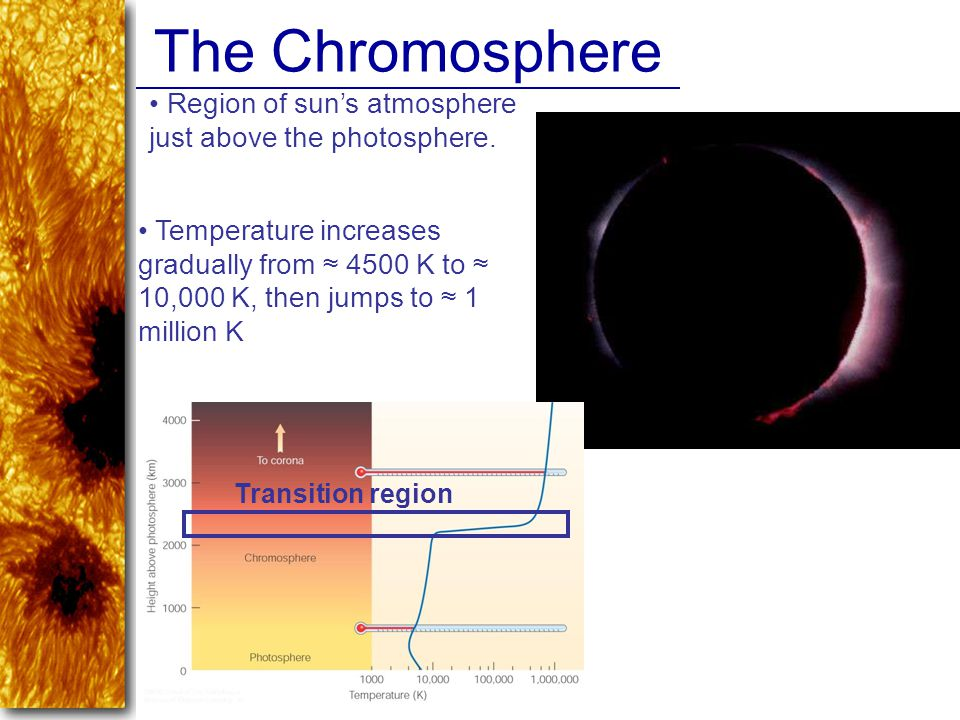 The Chromosphere Region of sun's atmosphere just above the photosphere.
