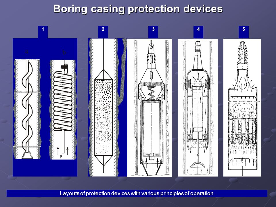 Boring casing protection devices