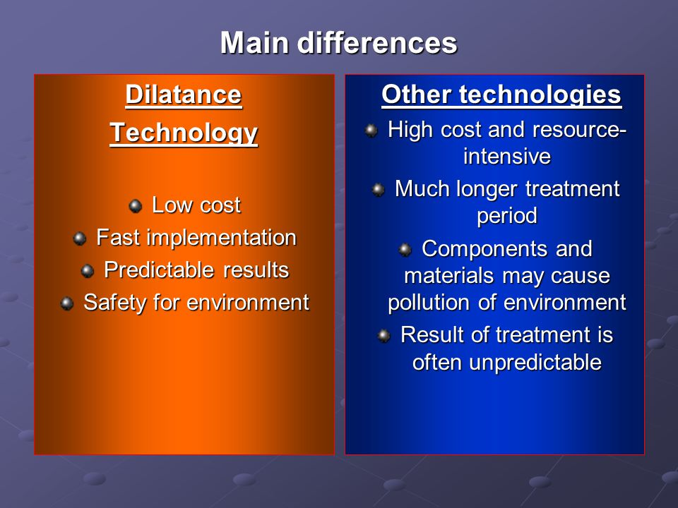 Main differences Dilatance Technology Other technologies