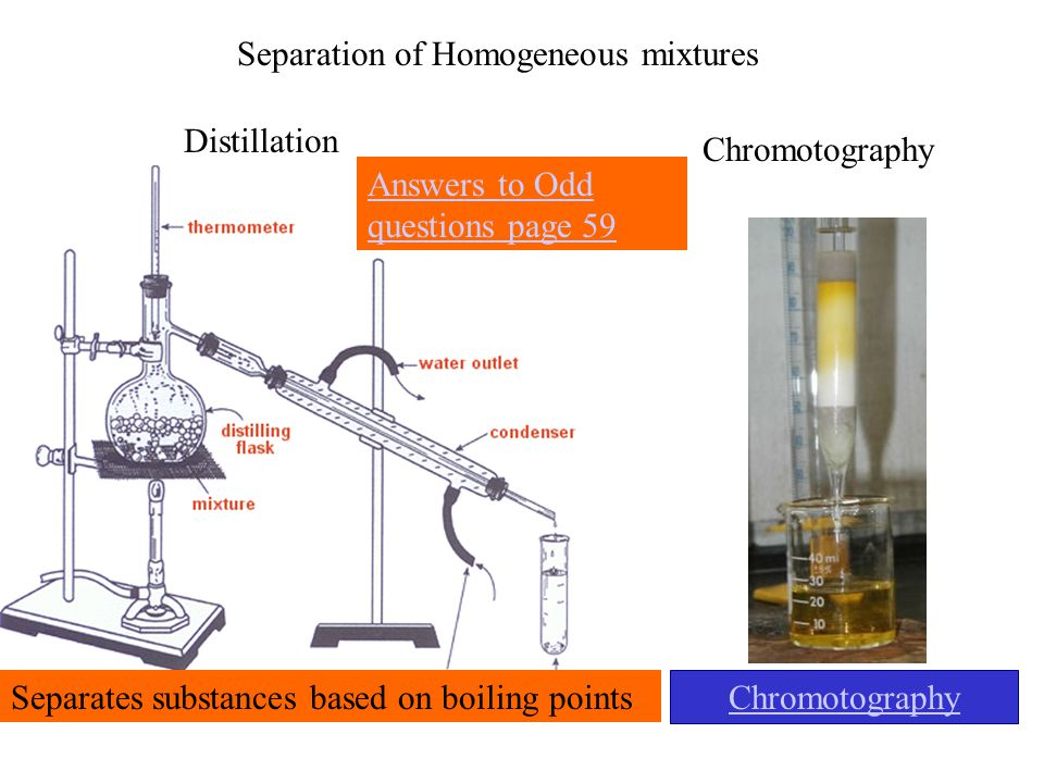 Separation of Homogeneous mixtures