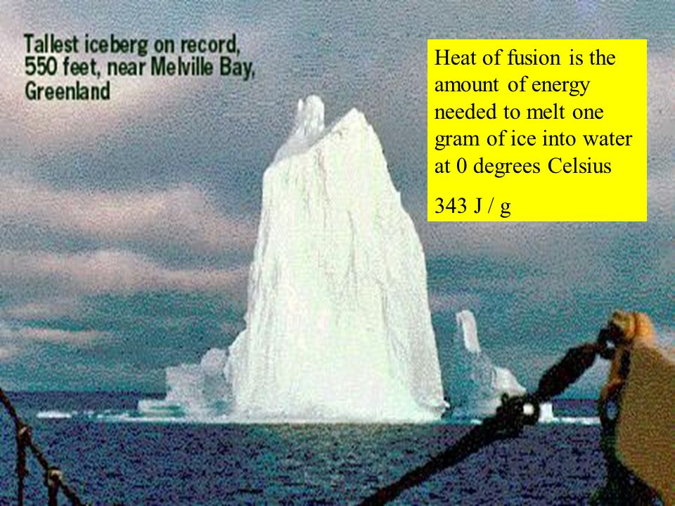 Heat of fusion is the amount of energy needed to melt one gram of ice into water at 0 degrees Celsius