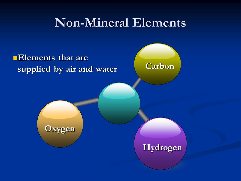 Non-Mineral Elements Elements that are supplied by air and water