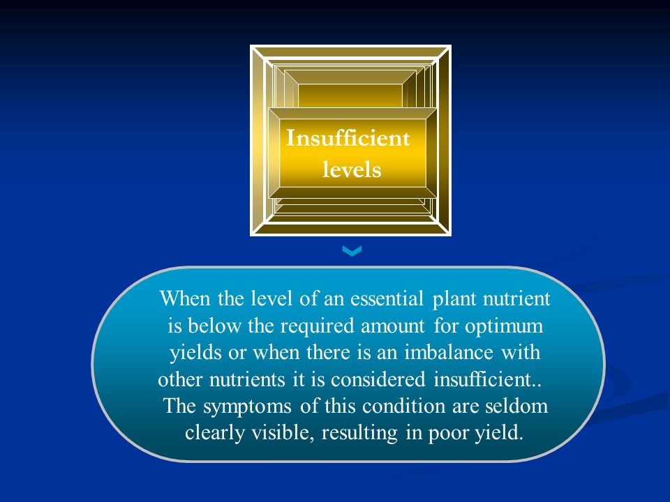 Insufficient levels When the level of an essential plant nutrient
