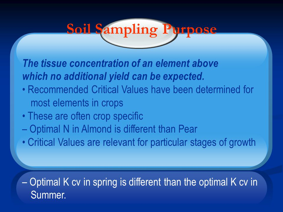 Soil Sampling Purpose The tissue concentration of an element above