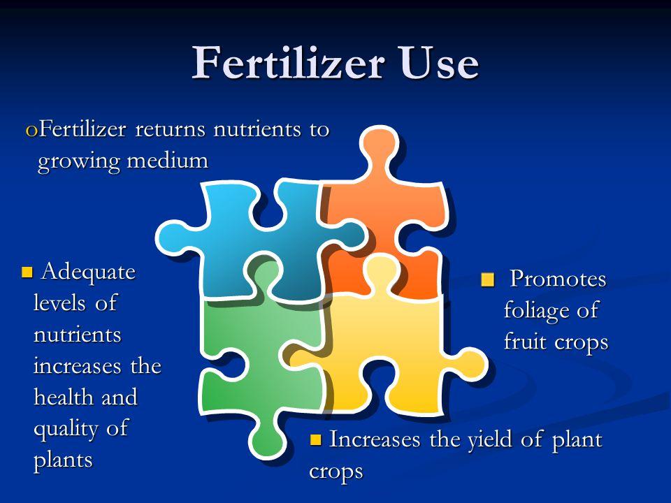 Fertilizer Use Fertilizer returns nutrients to growing medium