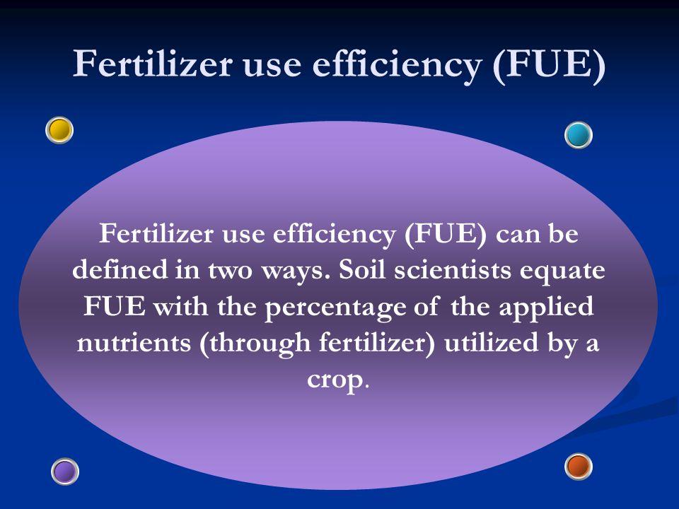 Fertilizer use efficiency (FUE)