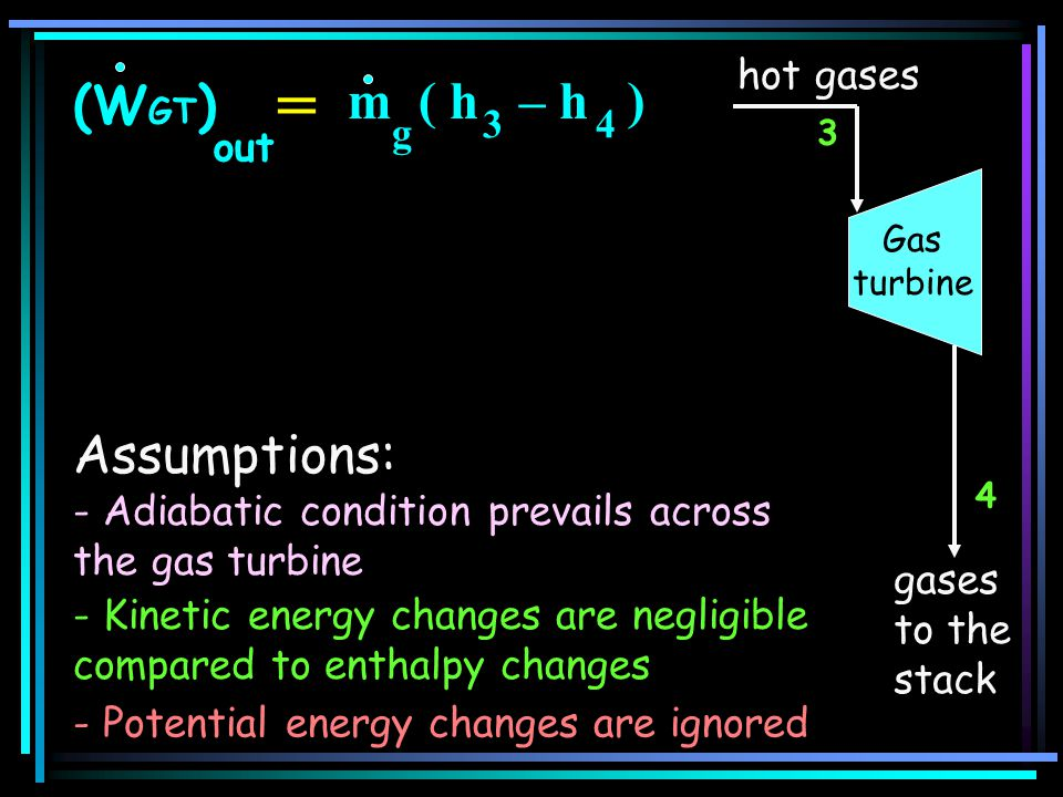 = m ( h – h ) (WGT) Assumptions: hot gases out 3 4 g