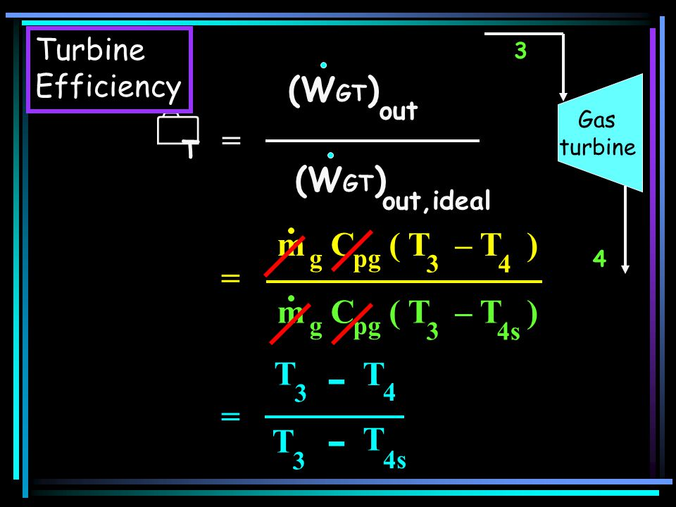 -  (WGT) = m C ( T – T ) = T = Turbine Efficiency out out,ideal T 3 4