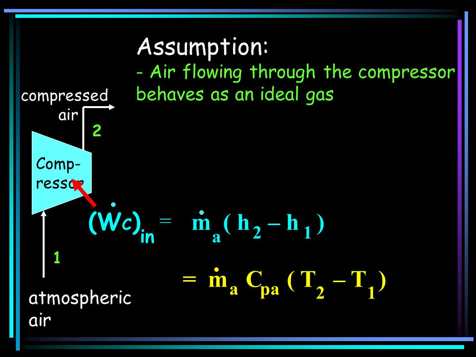 Assumption: (WC) m ( h – h ) = m C ( T – T ) =