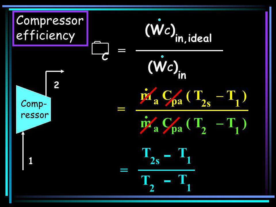 -  (WC) = m C ( T – T ) = T = Compressor efficiency in,ideal in C 2s