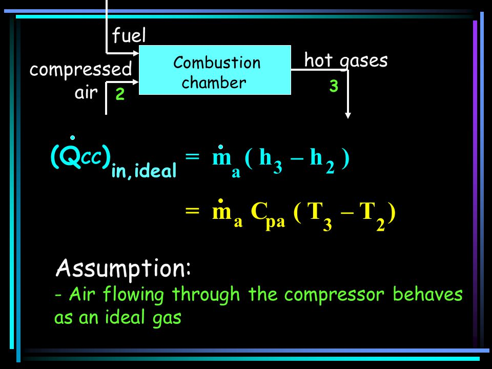 (QCC) = m ( h – h ) = m C ( T – T ) Assumption: compressed air