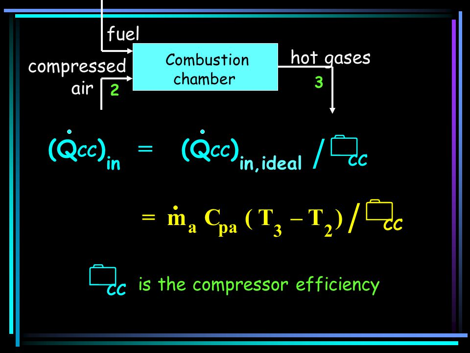 / /    = (QCC) (QCC) = m C ( T – T ) compressed air hot gases fuel