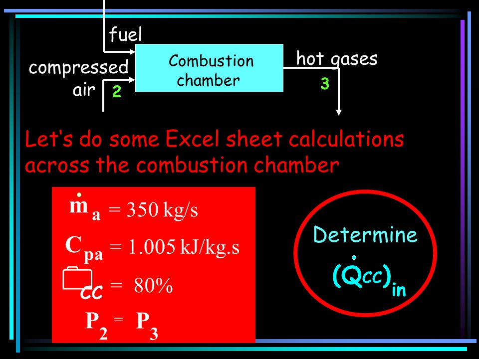 2 3. compressed. air. hot gases. Combustion. chamber. fuel. Let's do some Excel sheet calculations across the combustion chamber.