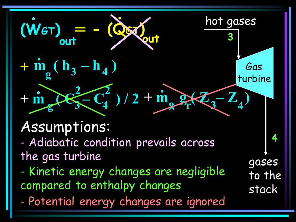 = + - (QGT) (WGT) (QGT) = m ( h – h ) + + m ( C – C ) / 2