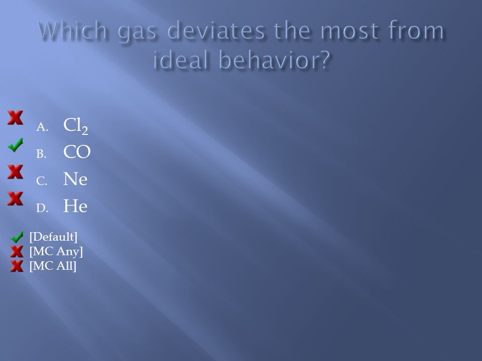 Which gas deviates the most from ideal behavior