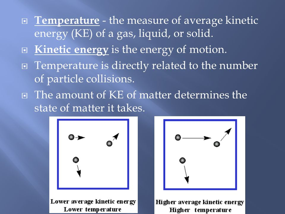 Temperature - the measure of average kinetic energy (KE) of a gas, liquid, or solid.