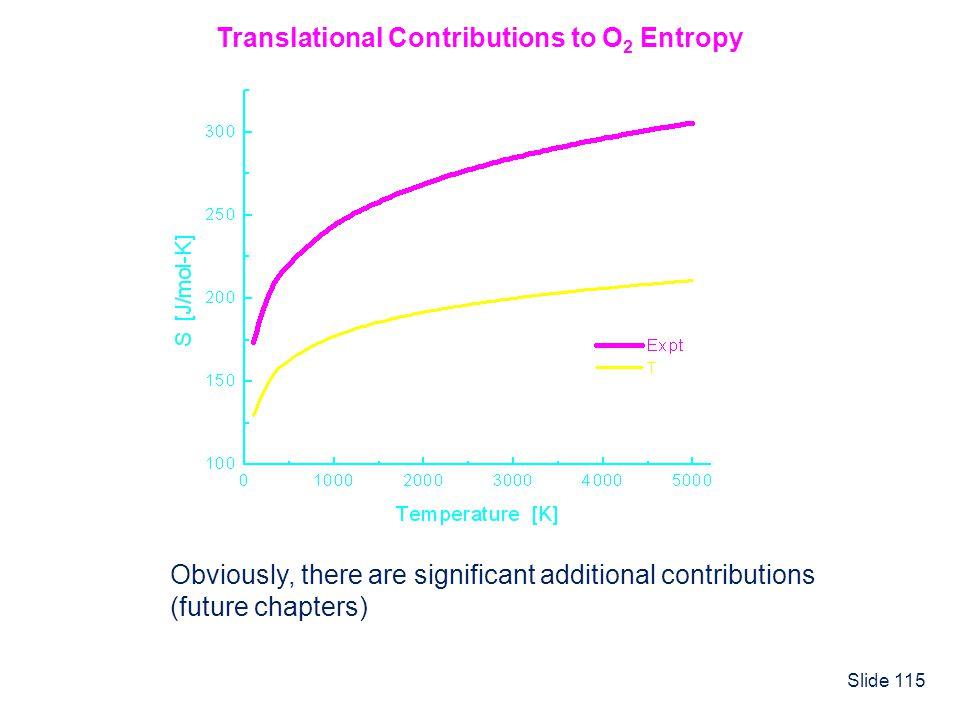 Translational Contributions to O2 Entropy