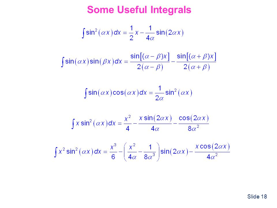 Some Useful Integrals