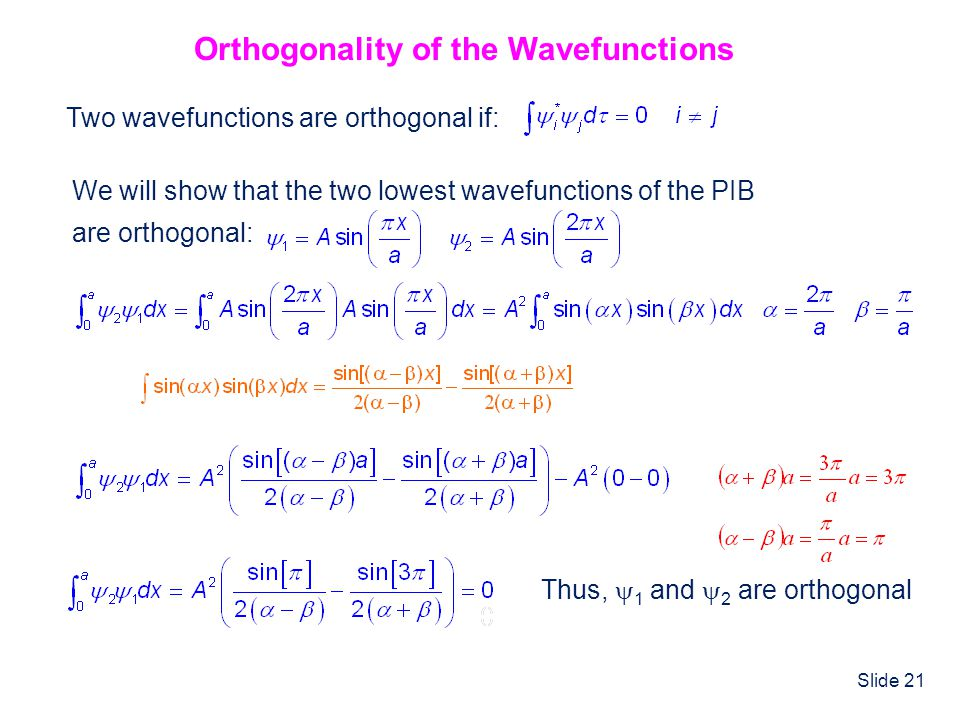Orthogonality of the Wavefunctions