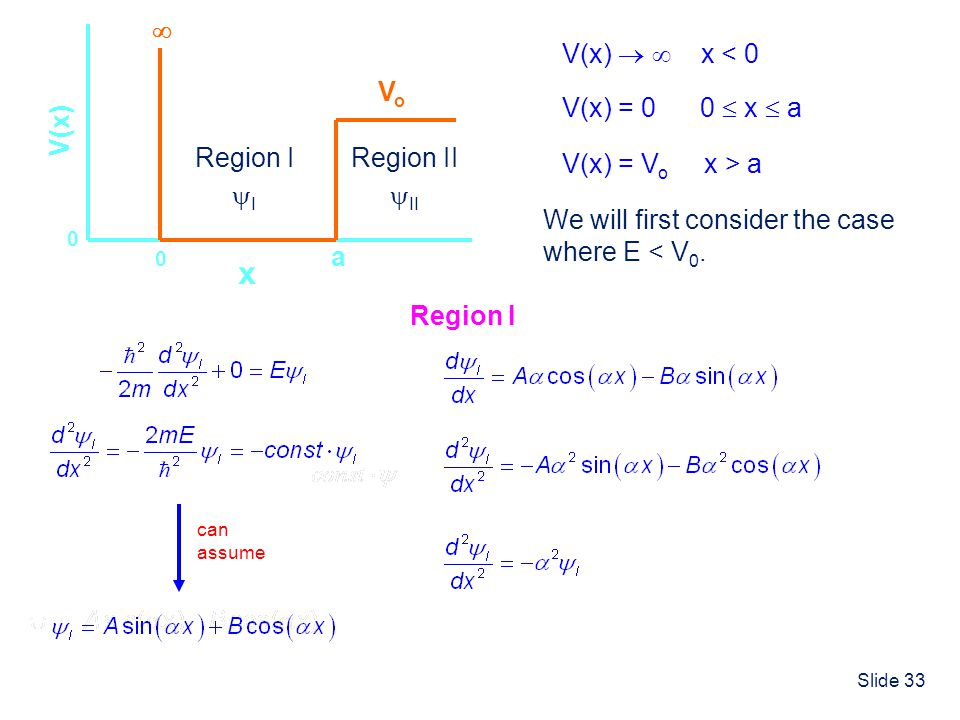 x V(x) a V(x) = 0 0  x  a V(x)   x < 0  Vo V(x) = Vo x > a