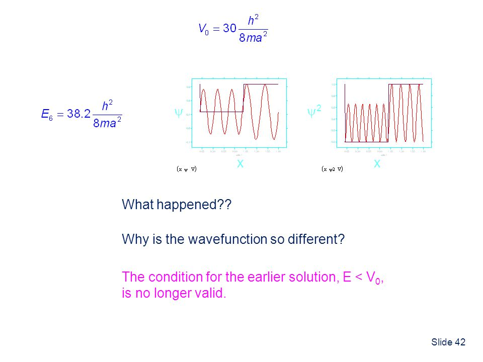 x  x. 2. What happened Why is the wavefunction so different The condition for the earlier solution, E < V0,
