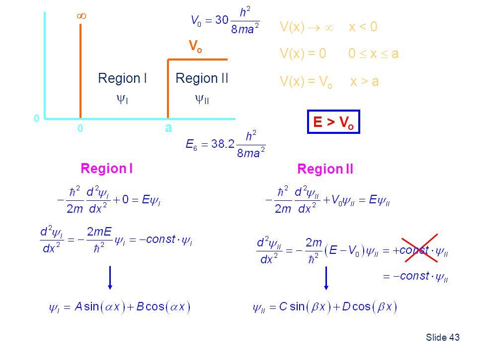 E > Vo  V(x)   x < 0 Vo V(x) = 0 0  x  a Region I I