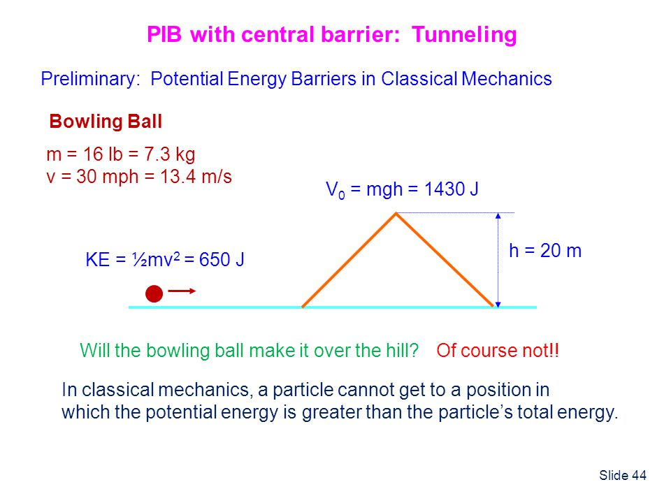 PIB with central barrier: Tunneling