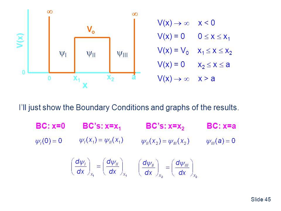 x I II III  x1 Vo x2 a V(x) V(x)   x < 0 V(x) = 0 0  x  x1