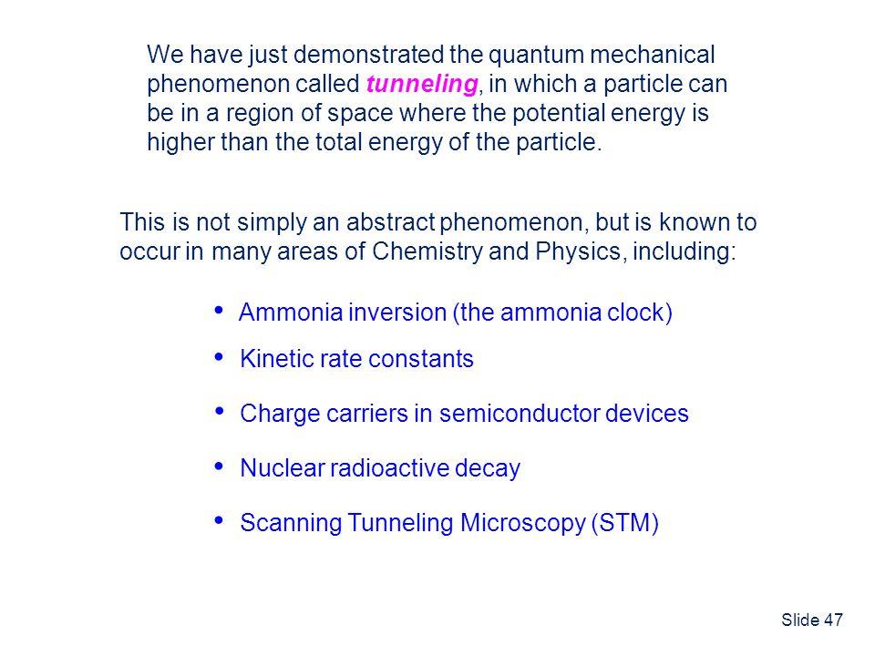 • Ammonia inversion (the ammonia clock) • Kinetic rate constants