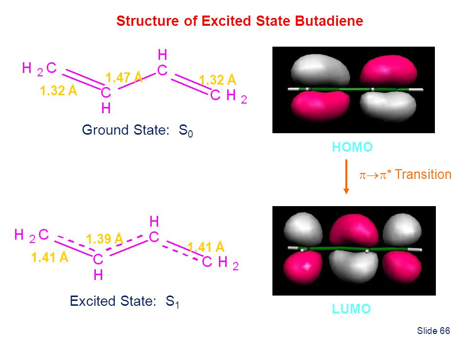 Structure of Excited State Butadiene