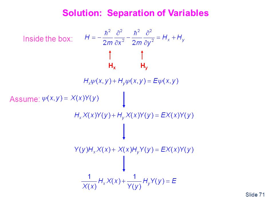 Solution: Separation of Variables