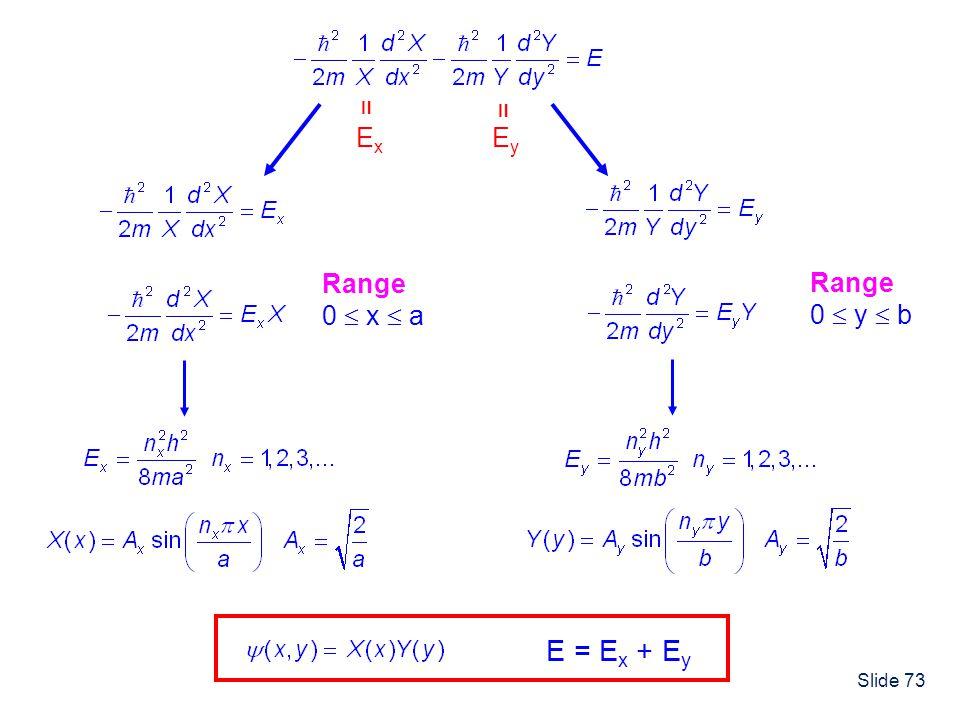 = Ex Ey Range 0  x  a Range 0  y  b E = Ex + Ey