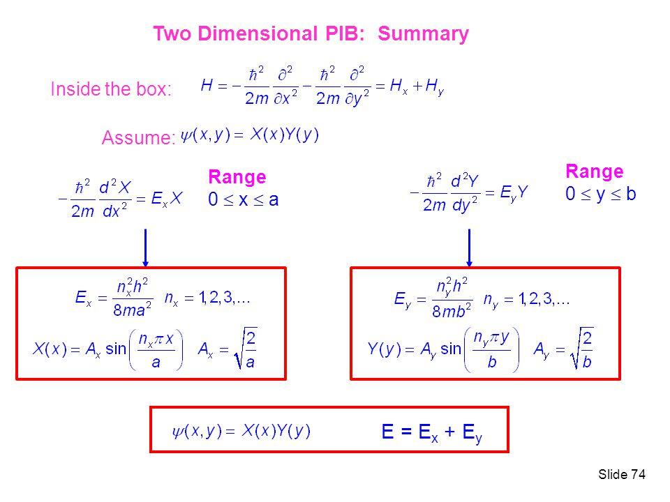 Two Dimensional PIB: Summary