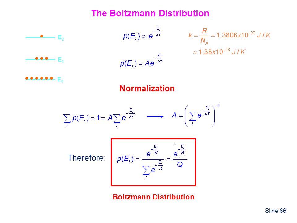 The Boltzmann Distribution