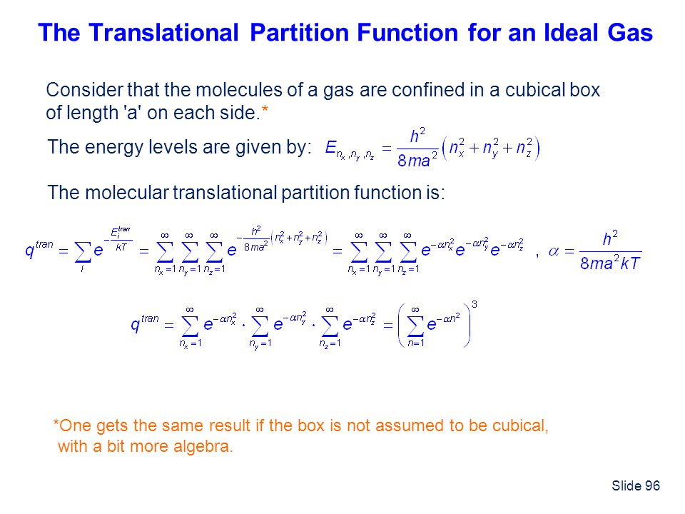 The Translational Partition Function for an Ideal Gas