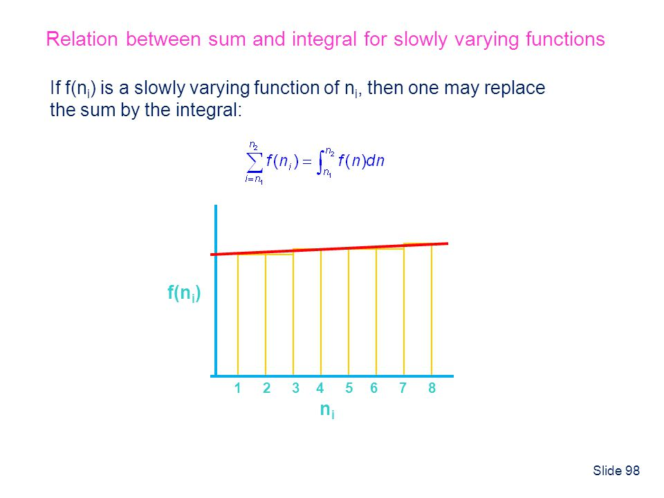 Relation between sum and integral for slowly varying functions