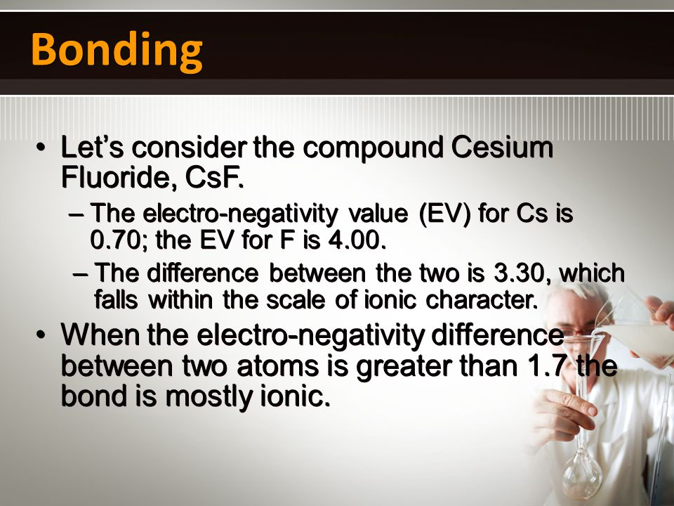 Bonding Let's consider the compound Cesium Fluoride, CsF.
