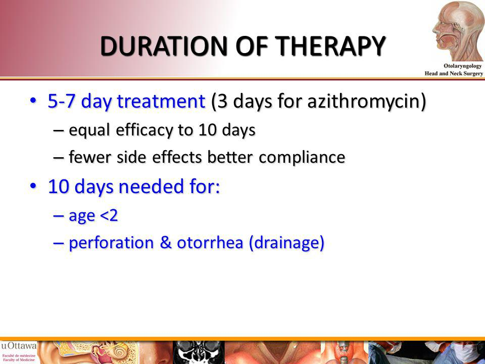 DURATION OF THERAPY 5-7 day treatment (3 days for azithromycin)