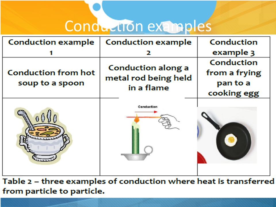 Conduction examples