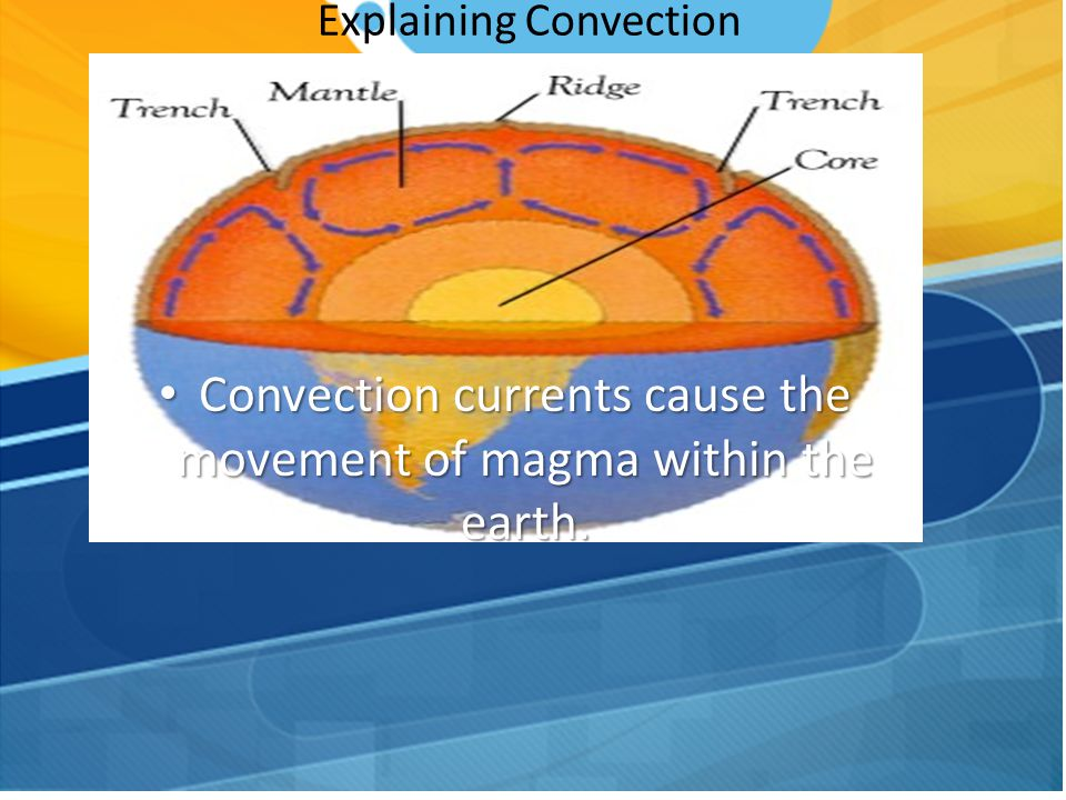 Explaining Convection