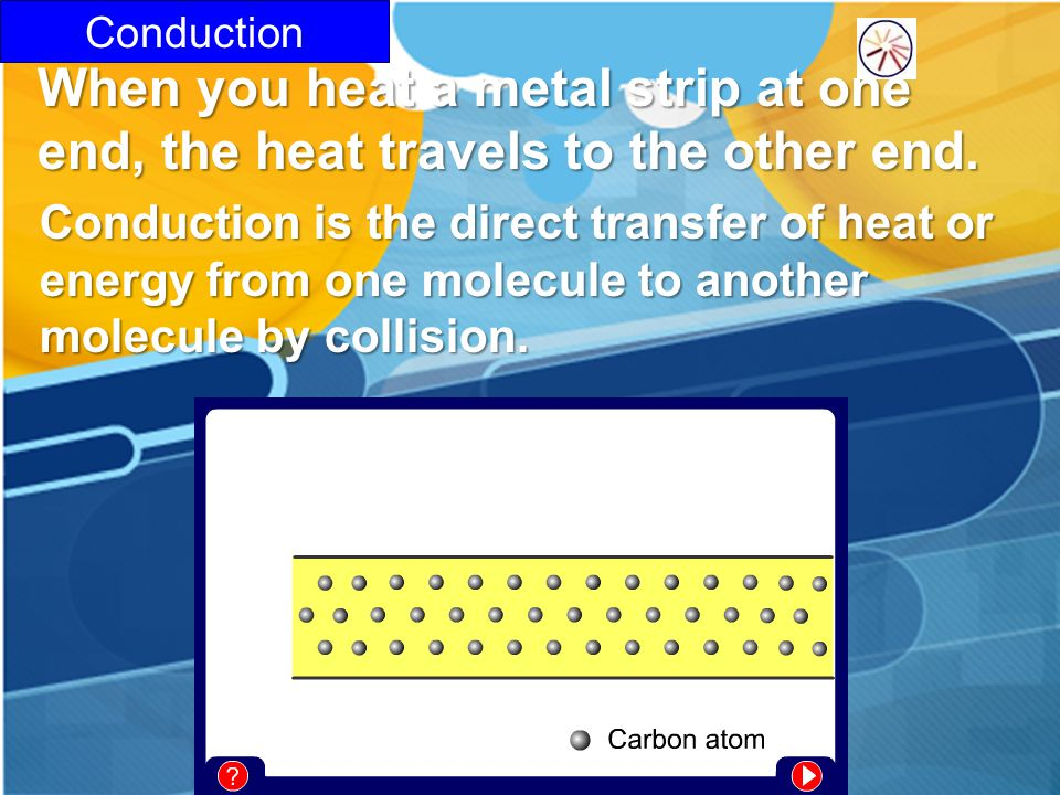 Conduction When you heat a metal strip at one end, the heat travels to the other end.