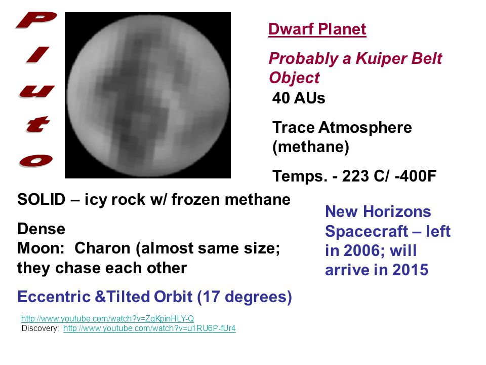 Pluto Dwarf Planet Probably a Kuiper Belt Object 40 AUs