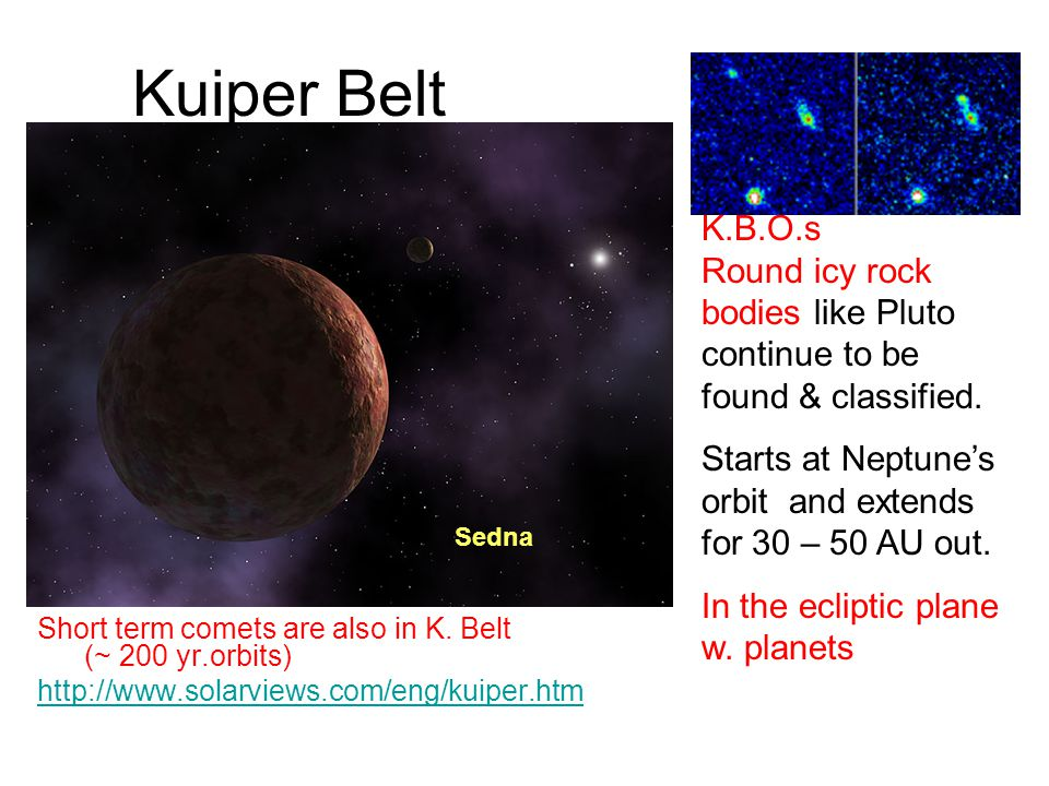 Kuiper Belt K.B.O.s Round icy rock bodies like Pluto continue to be found & classified. Starts at Neptune's orbit and extends for 30 – 50 AU out.