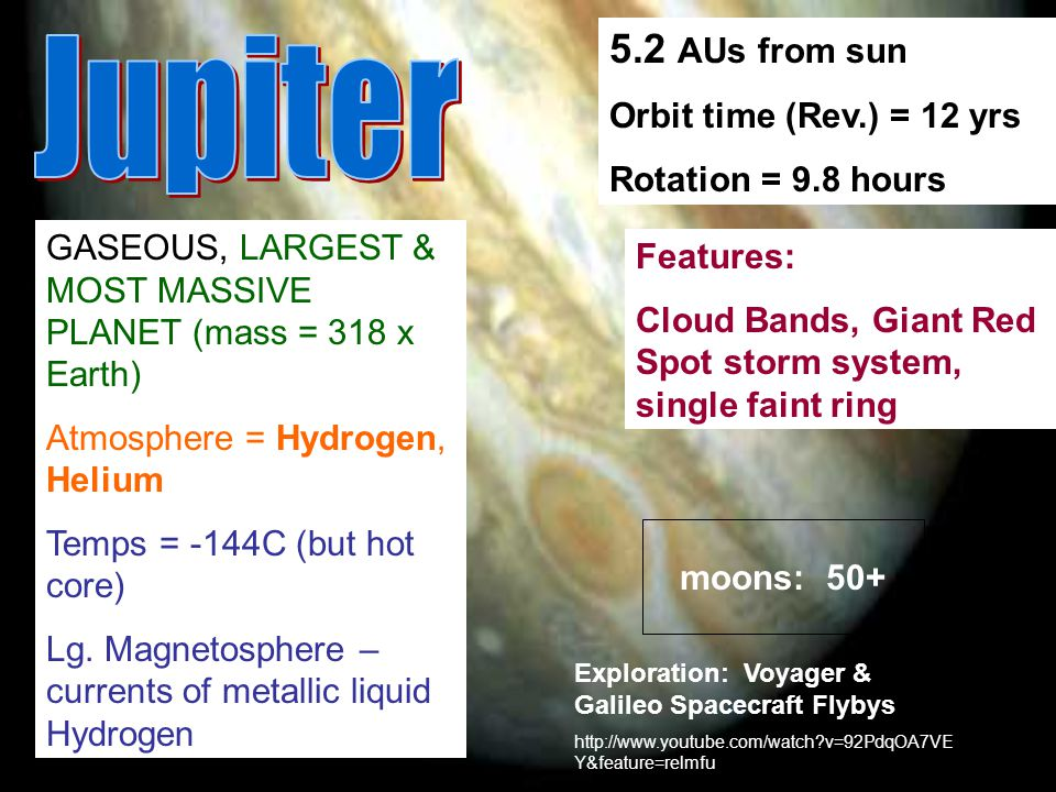 Jupiter 5.2 AUs from sun Orbit time (Rev.) = 12 yrs