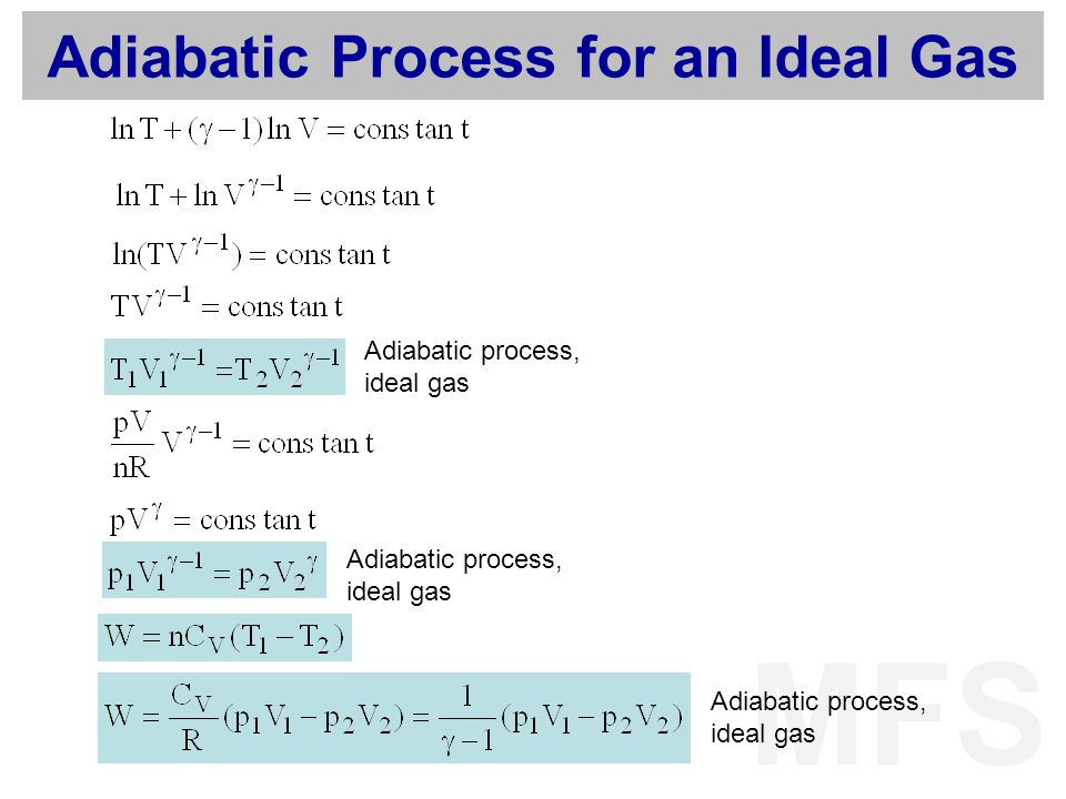 Adiabatic Process for an Ideal Gas
