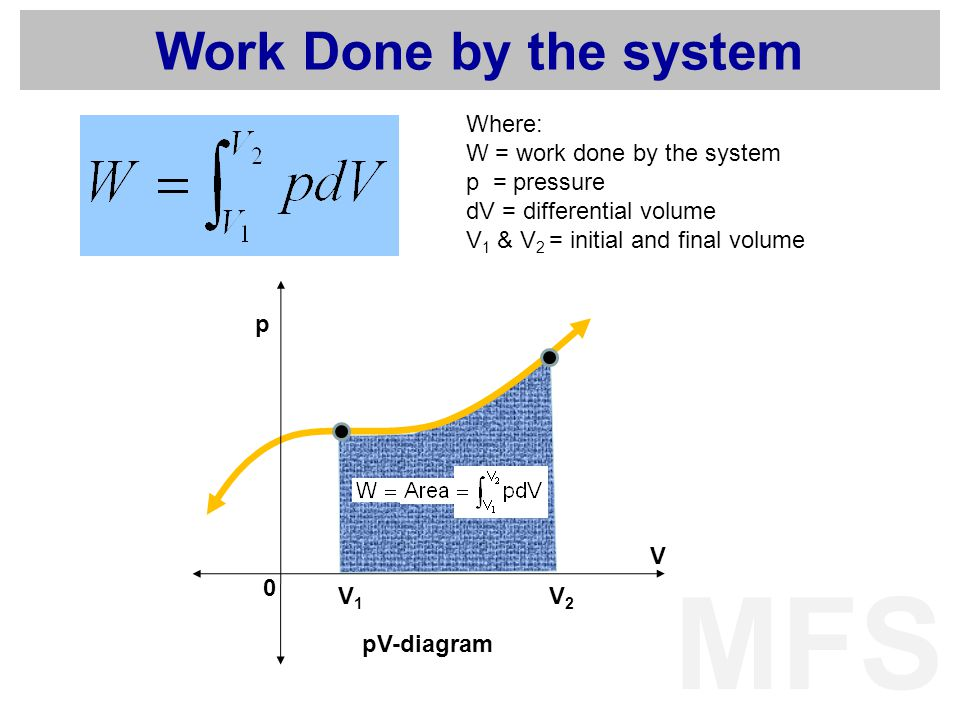 Work Done by the system Where: W = work done by the system