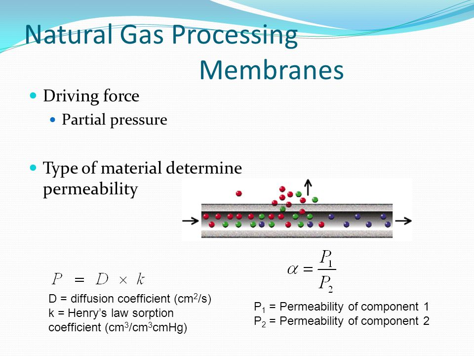 Natural Gas Processing Membranes
