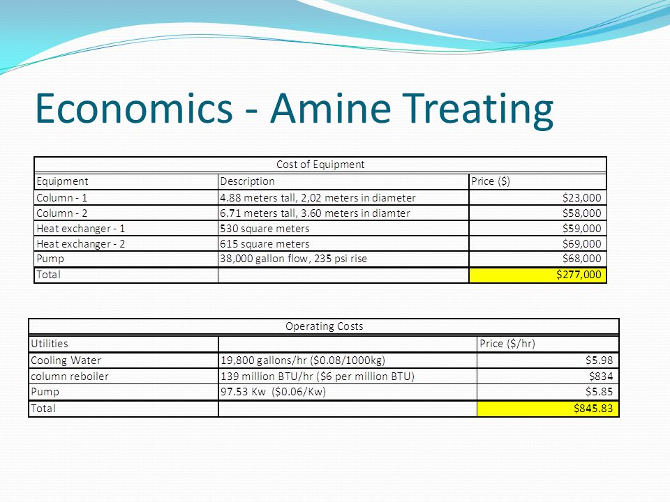 Economics - Amine Treating